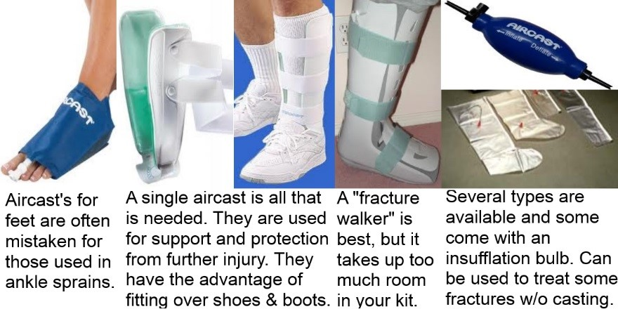 Treating Broken Bones in Preppers – SAM Splint Techniques