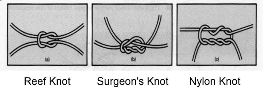 surgical knots
