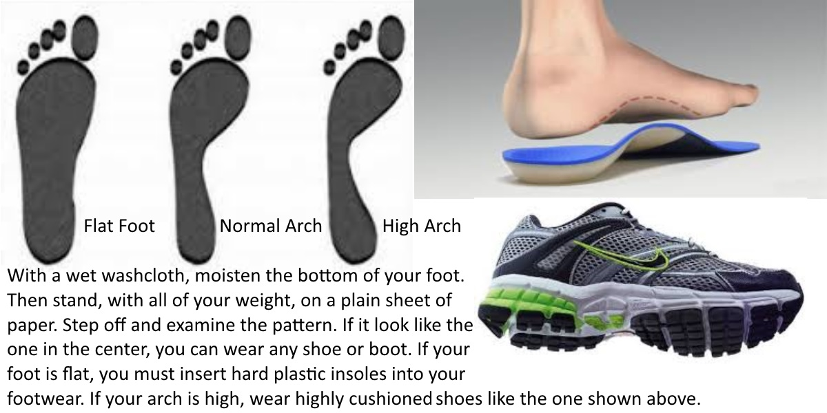 best footwear for knee pain