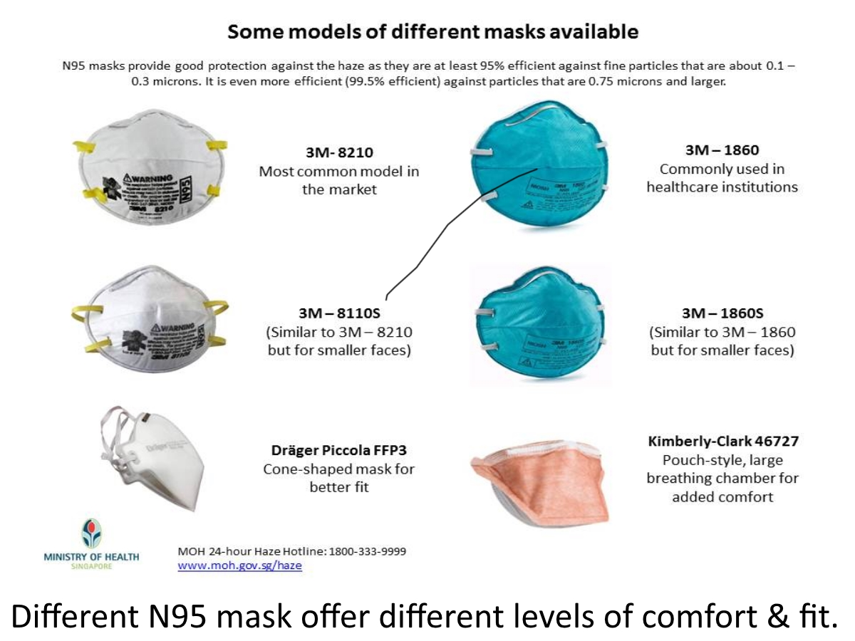 Coronavirus Should you be wearing a surgical mask-Diy Face Masks For Pimples